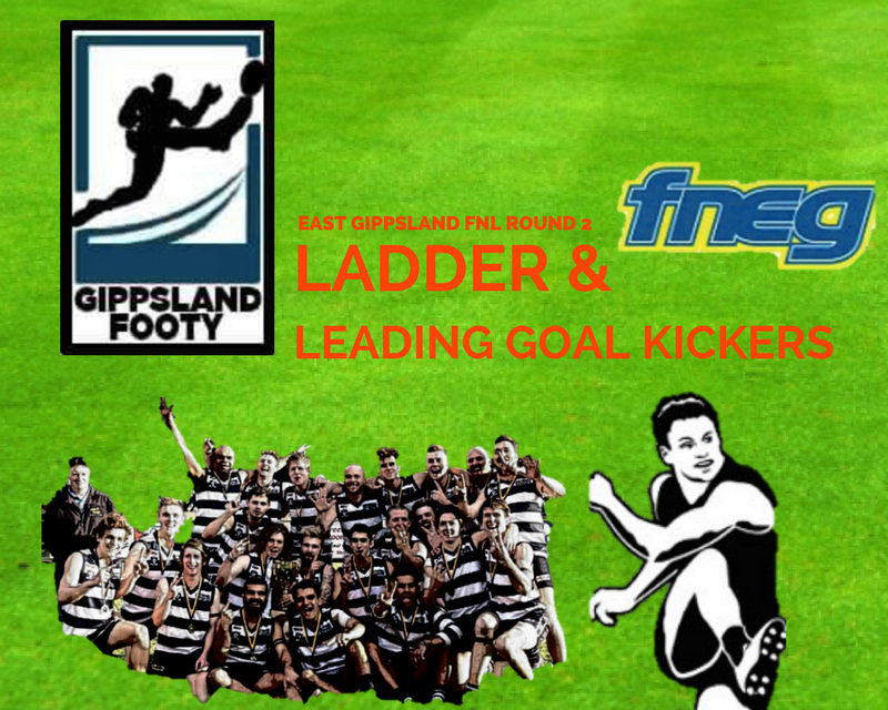 East Gippsland FNL ladder and leading goal kickers after Round 2