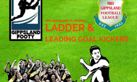 Mid Gippsland FL ladder and leading goal kickers after Round 7