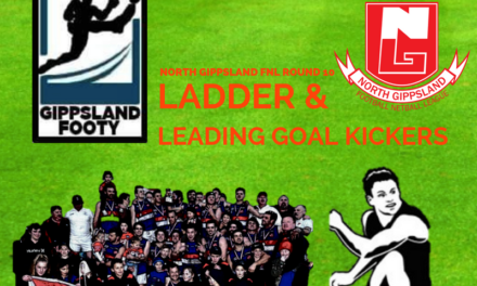 North Gippsland FNL ladder and leading goal kickers after Round 10