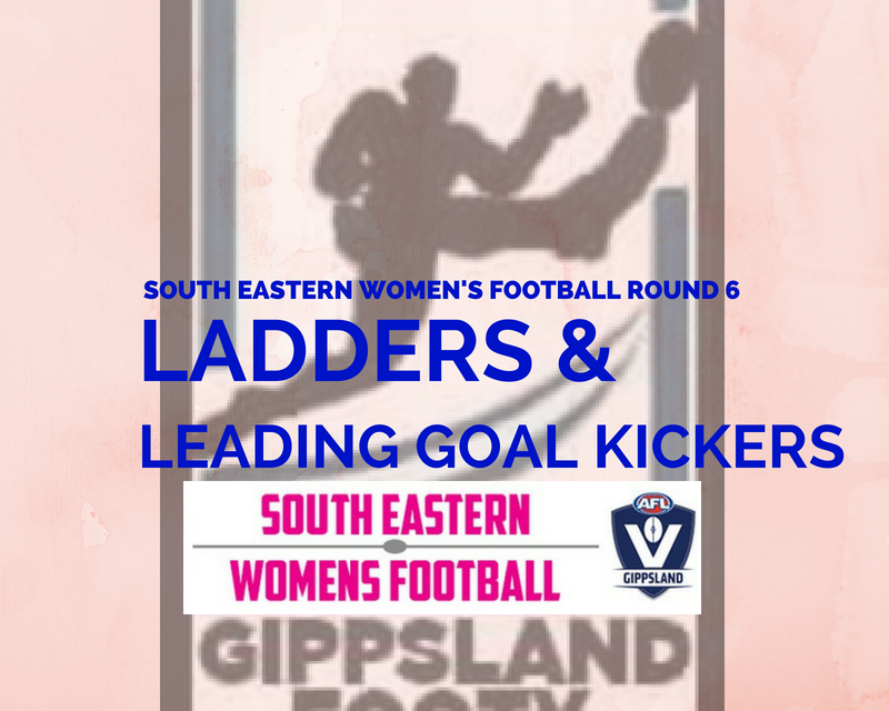 South Eastern Women's Football ladder and leading goal kickers after Round 6
