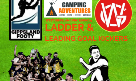West Gippsland FNC ladder and leading goal kickers after Round 9