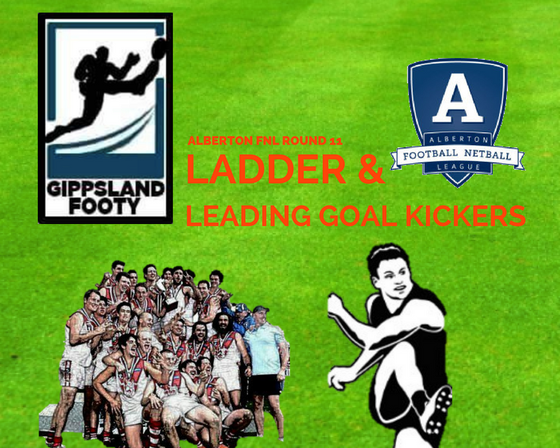 Alberton FNL ladder and leading goal kickers after Round 11