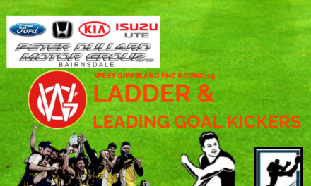 West Gippsland FNC ladder and leading goal kickers after Round 15