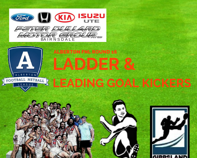 Alberton FNL ladder and leading goal kickers after Round 16