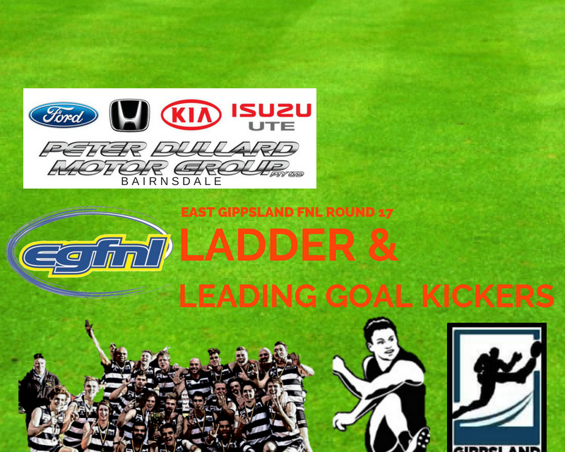 East Gippsland FNL ladder and leading goal kickers after Round 17